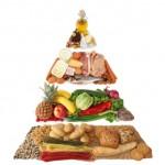 Test Asesoramiento Nutricional